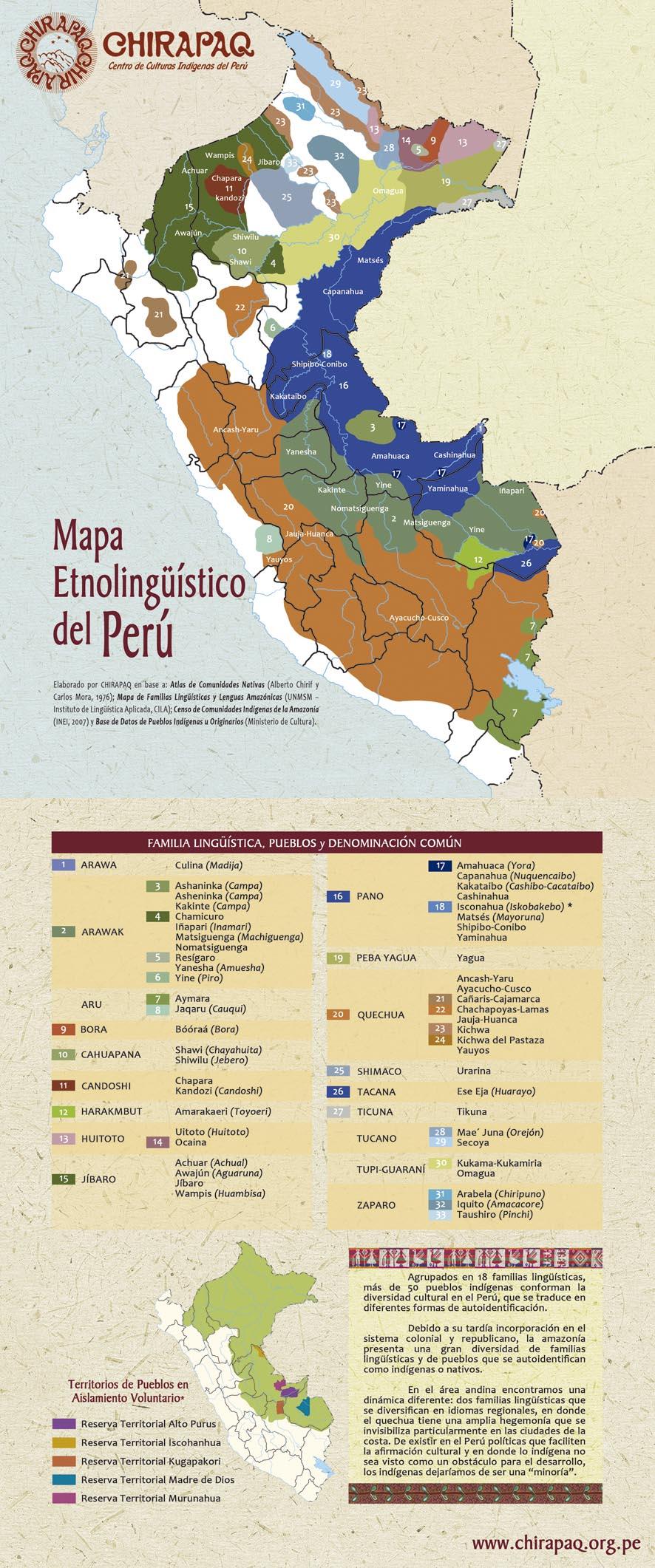 mapa etnolinguistico